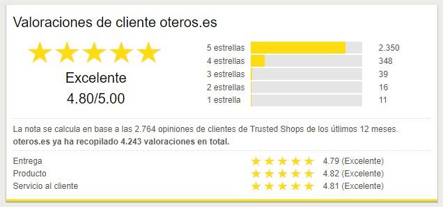 Valoraciones de Oteros.es